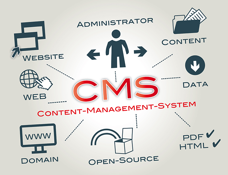 Web Site Maintenance & Content Management